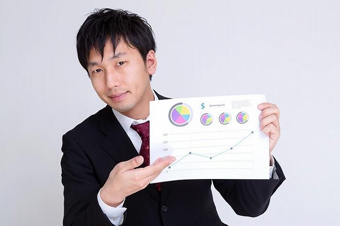 アフィリエイト予想収益を計算する公式